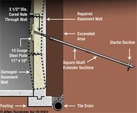 Helical Tiebacks for Bowing Wall Repair in Atlanta, GA by Atlas Piers
