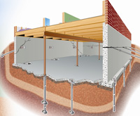 Sinking foundation repair for your Georgia home